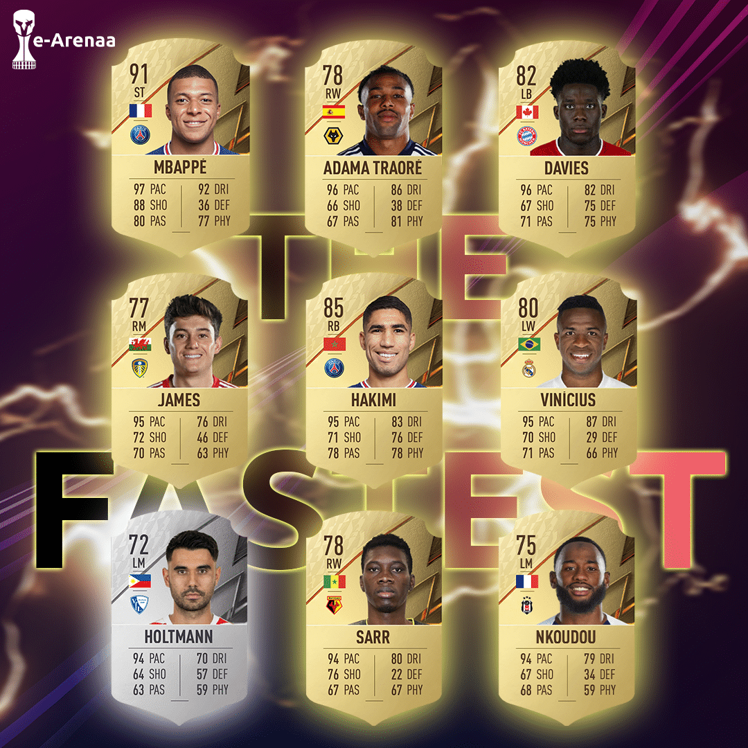 Fastest players for your team in FIFA 22